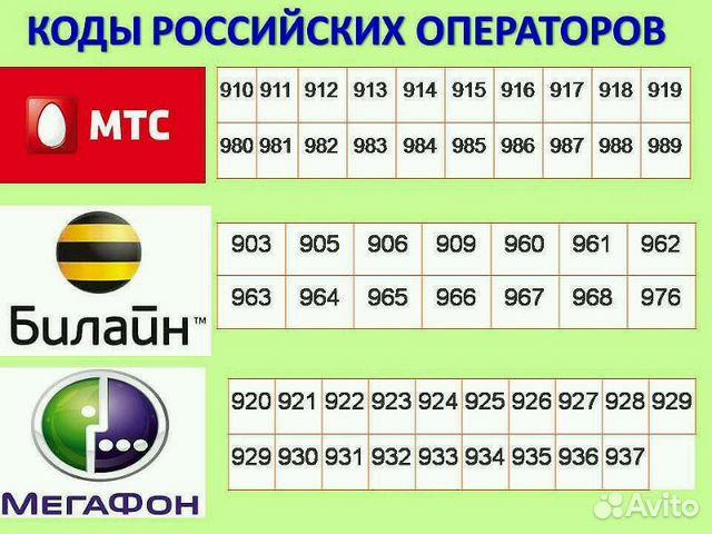 Как видно из таблицы, на первом месте по количеству запросов россиянами оказался парфюмерный бренд chanel с 21914 запросами за месяц